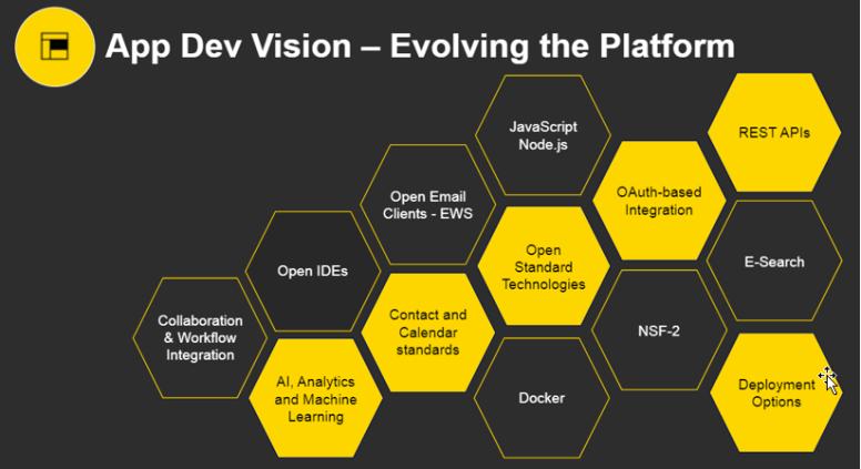 NDV10 App Dev Visionpng